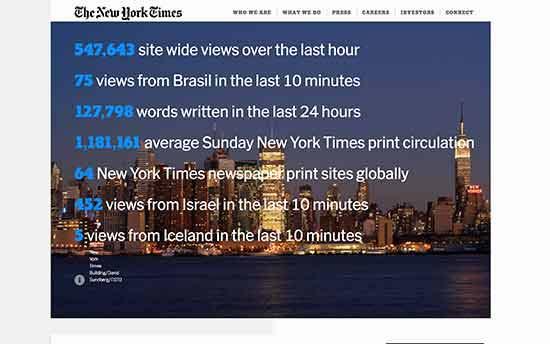 Ejemplos de blogs WordPress The New York Times